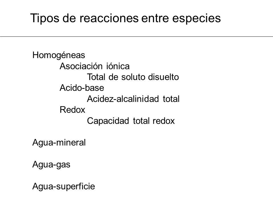 Tipos de reacciones entre especies