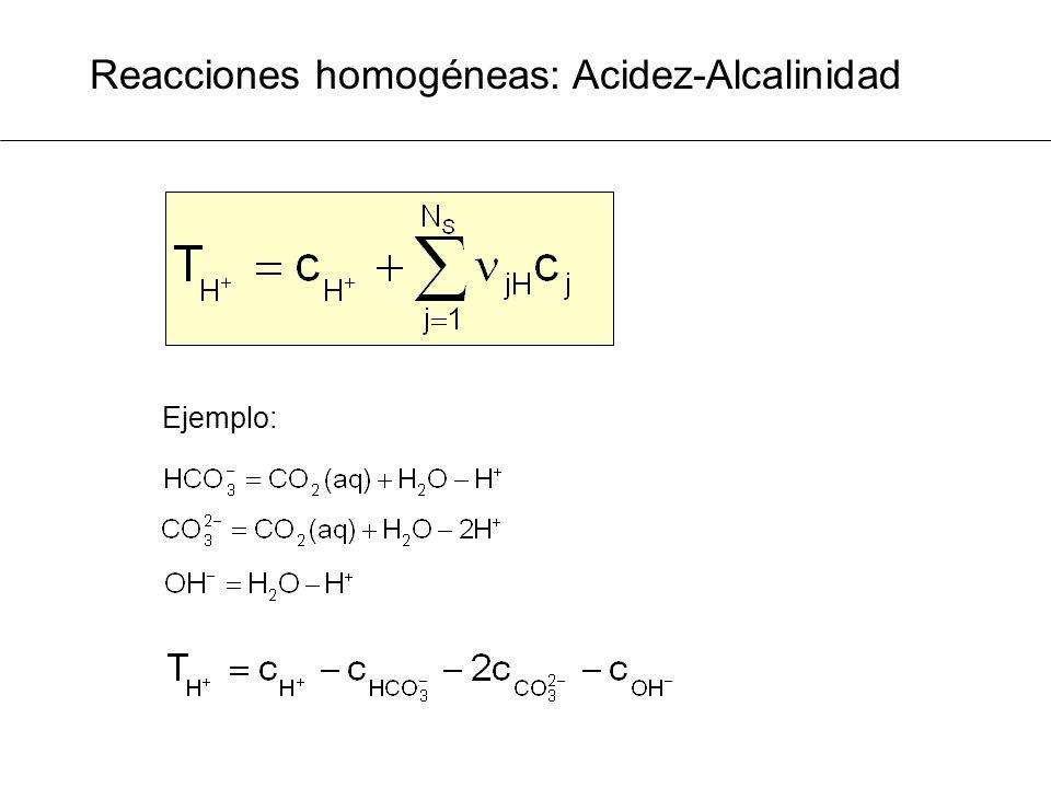 Reacciones homogéneas: Acidez-Alcalinidad