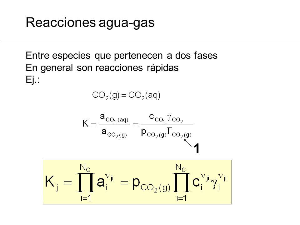 Reacciones agua-gas 1 Entre especies que pertenecen a dos fases
