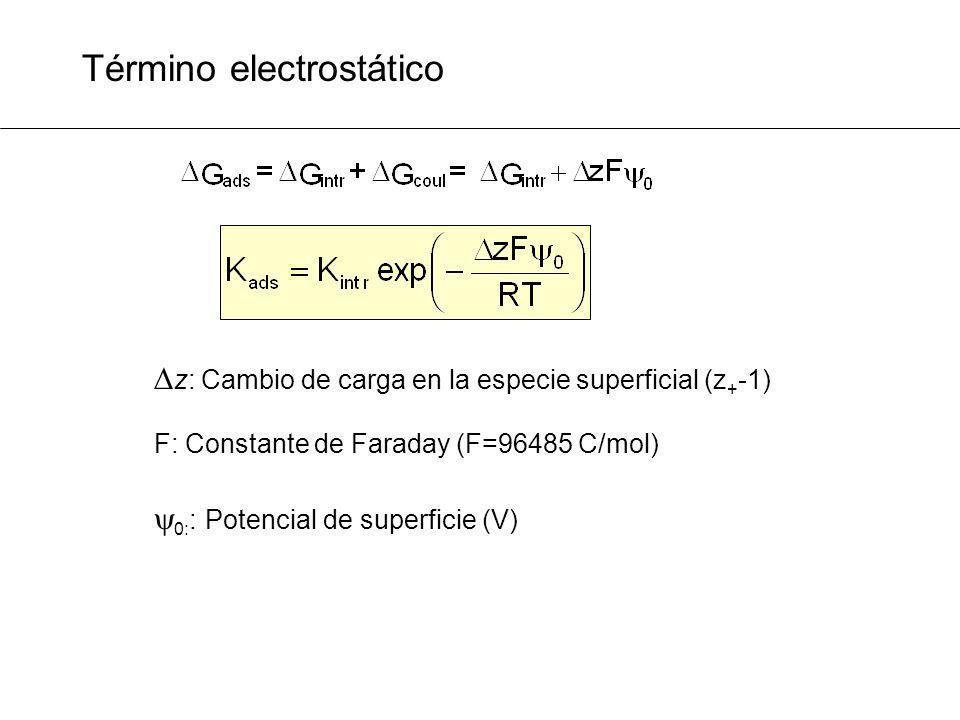 Término electrostático