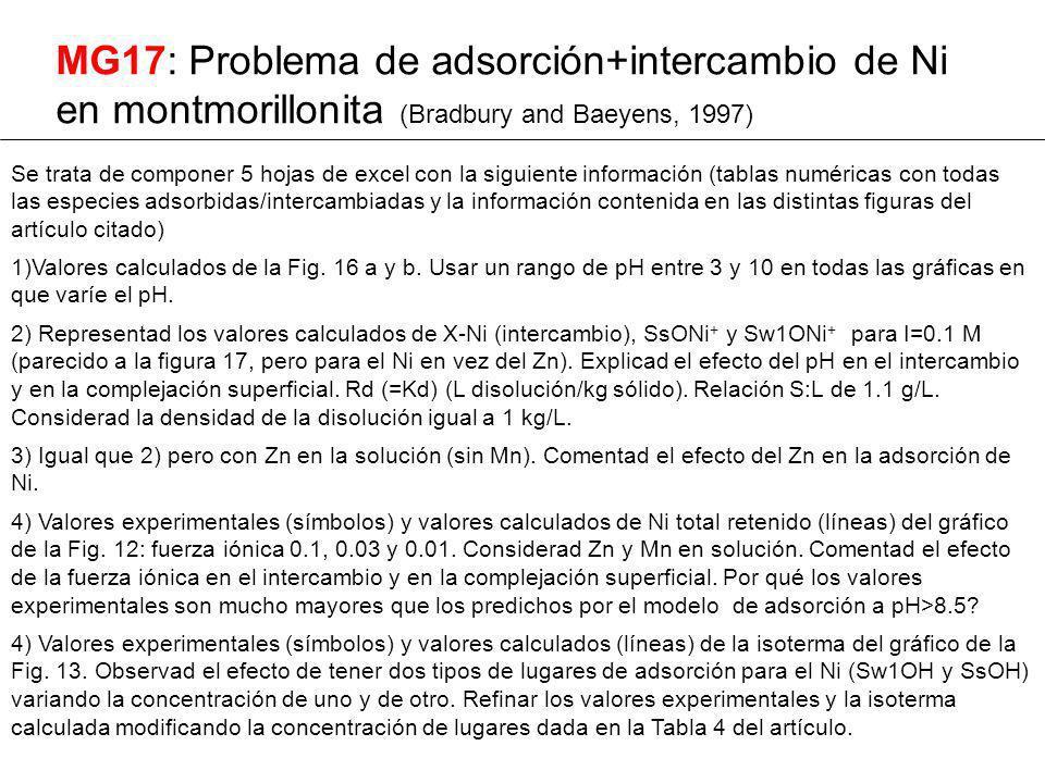 MG17: Problema de adsorción+intercambio de Ni en montmorillonita (Bradbury and Baeyens, 1997)