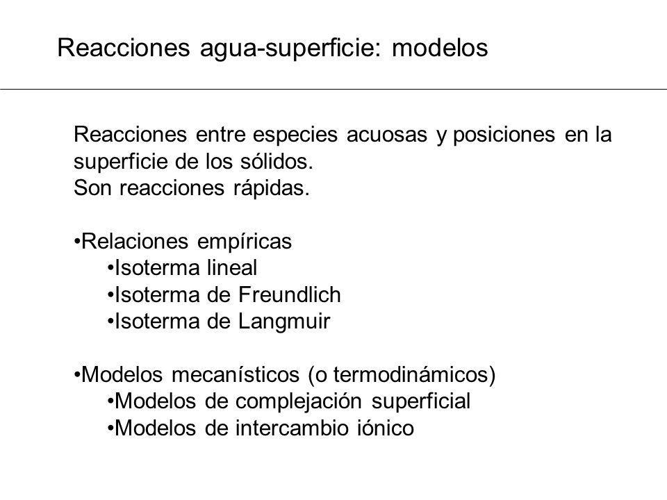 Reacciones agua-superficie: modelos