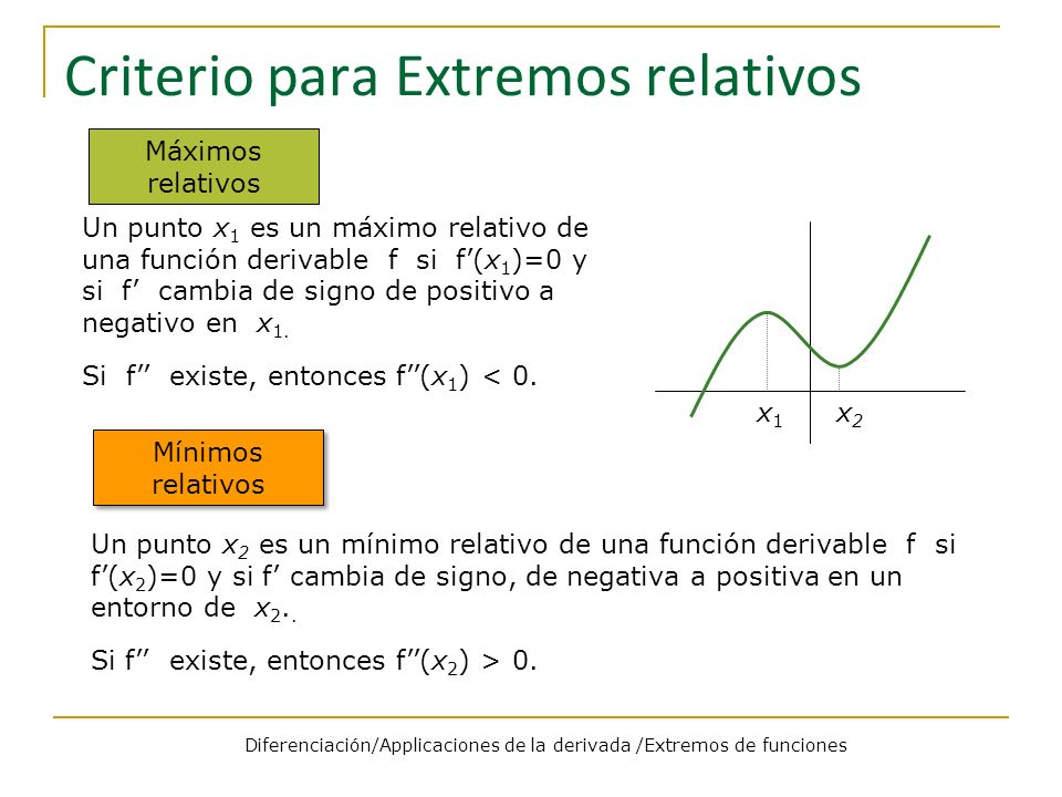 Criterio para Extremos relativos