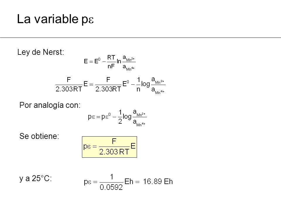La variable p Ley de Nerst: Por analogía con: Se obtiene: y a 25°C: