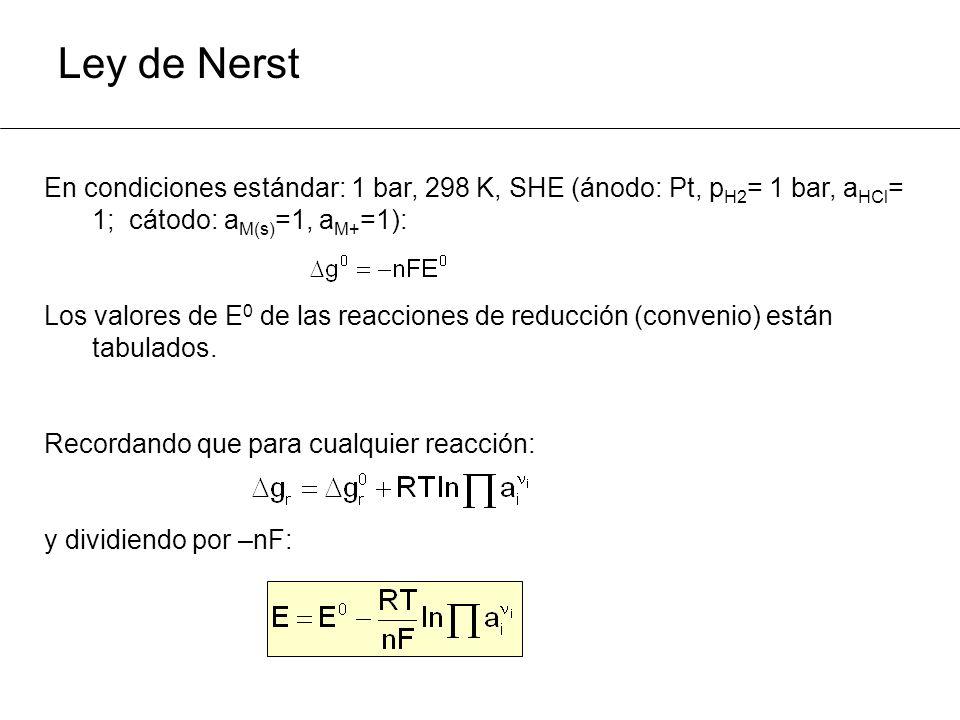 Ley de Nerst En condiciones estándar: 1 bar, 298 K, SHE (ánodo: Pt, pH2= 1 bar, aHCl= 1; cátodo: aM(s)=1, aM+=1):