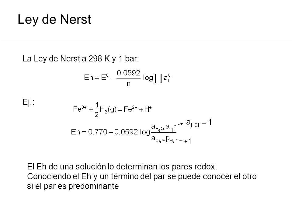 Ley de Nerst La Ley de Nerst a 298 K y 1 bar: Ej.: