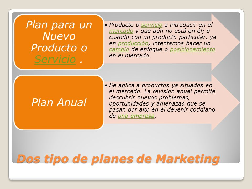 Dos tipo de planes de Marketing
