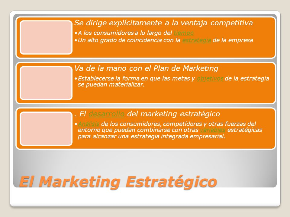 El Marketing Estratégico