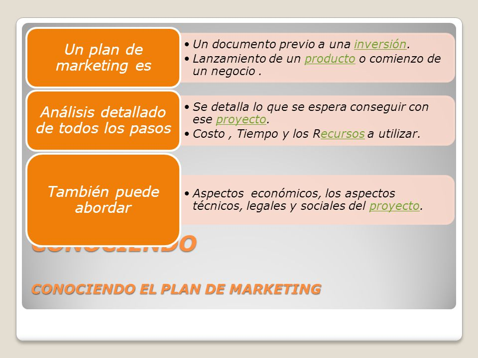 C CONOCIENDO CONOCIENDO EL PLAN DE MARKETING