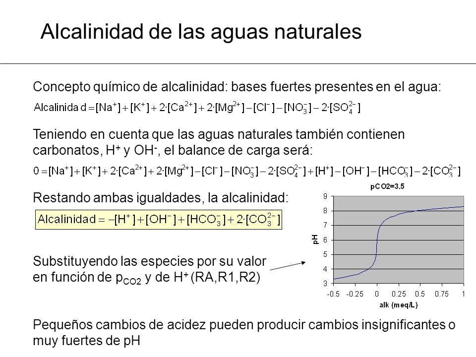 Alcalinidad de las aguas naturales