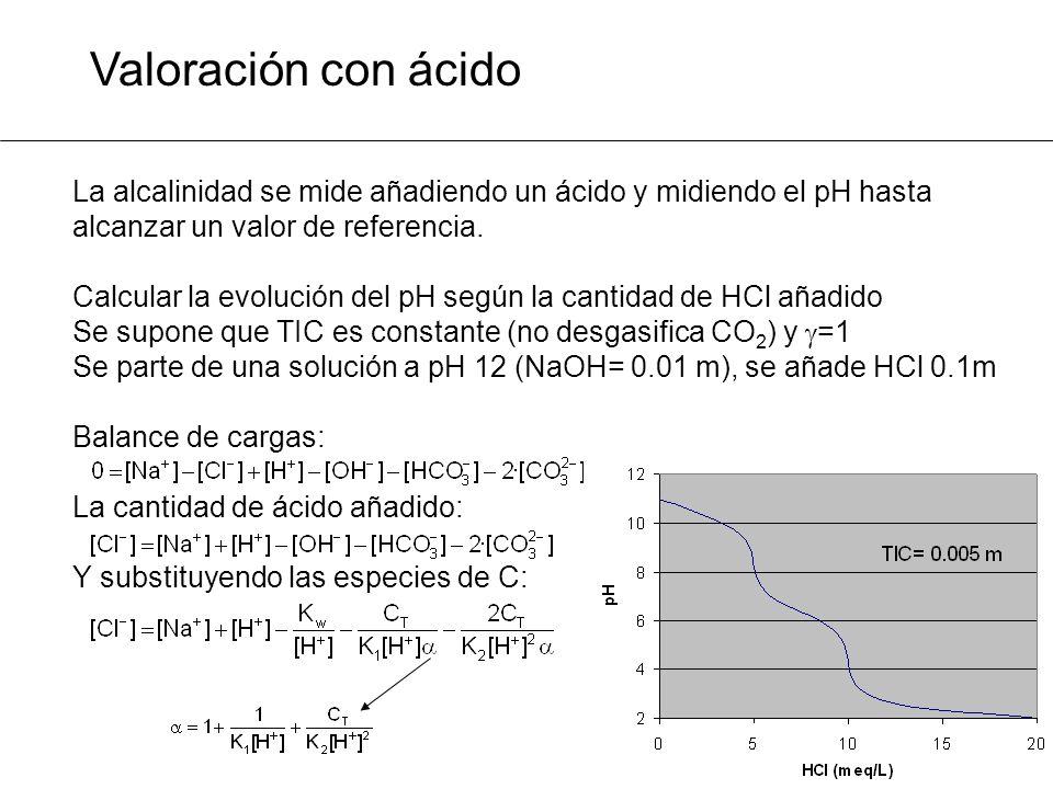 Valoración con ácido La alcalinidad se mide añadiendo un ácido y midiendo el pH hasta alcanzar un valor de referencia.