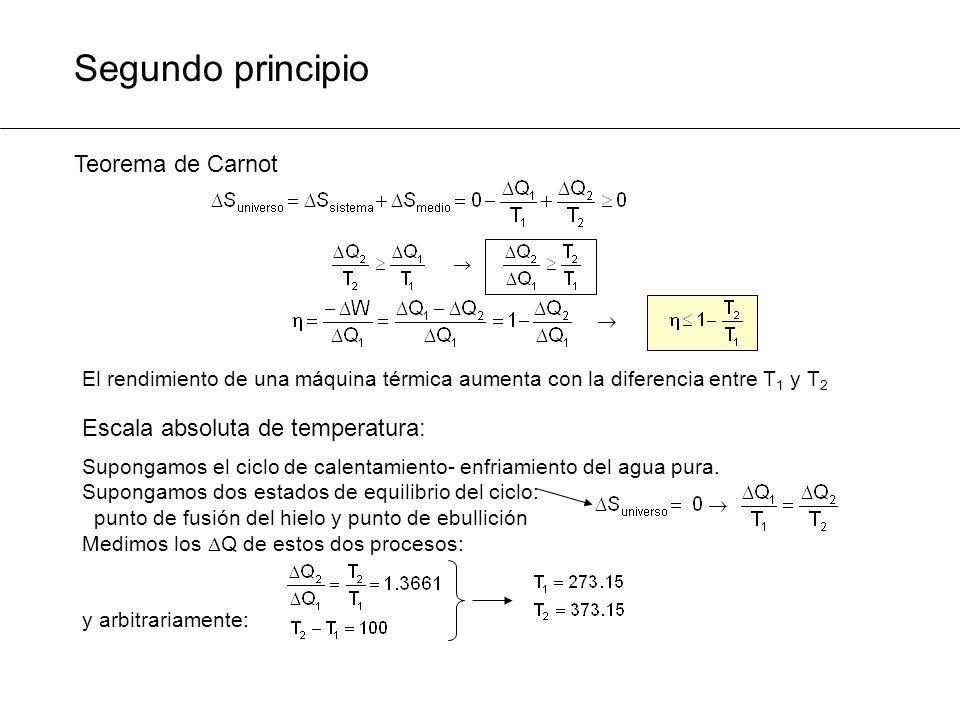 Segundo principio Teorema de Carnot Escala absoluta de temperatura: