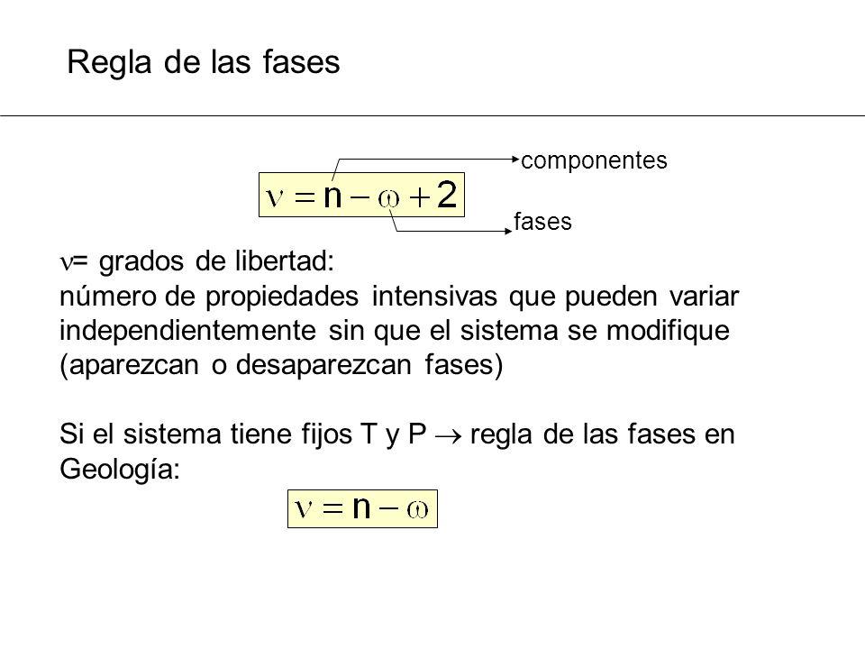 Regla de las fases = grados de libertad: