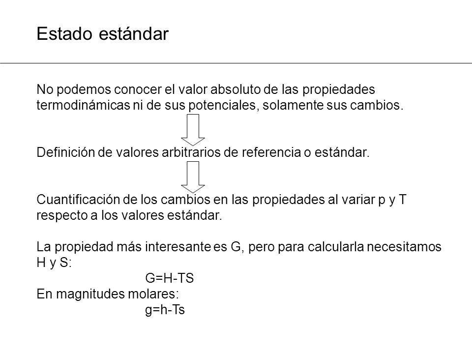 Estado estándar No podemos conocer el valor absoluto de las propiedades termodinámicas ni de sus potenciales, solamente sus cambios.