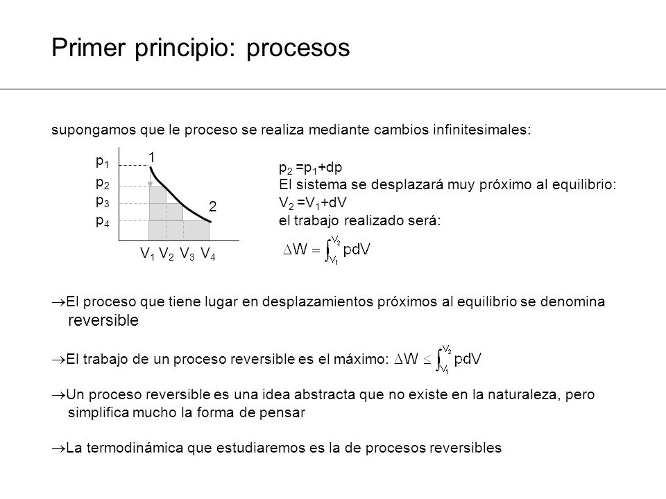 Primer principio: procesos