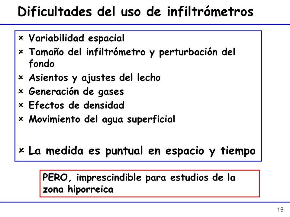 Dificultades del uso de infiltrómetros