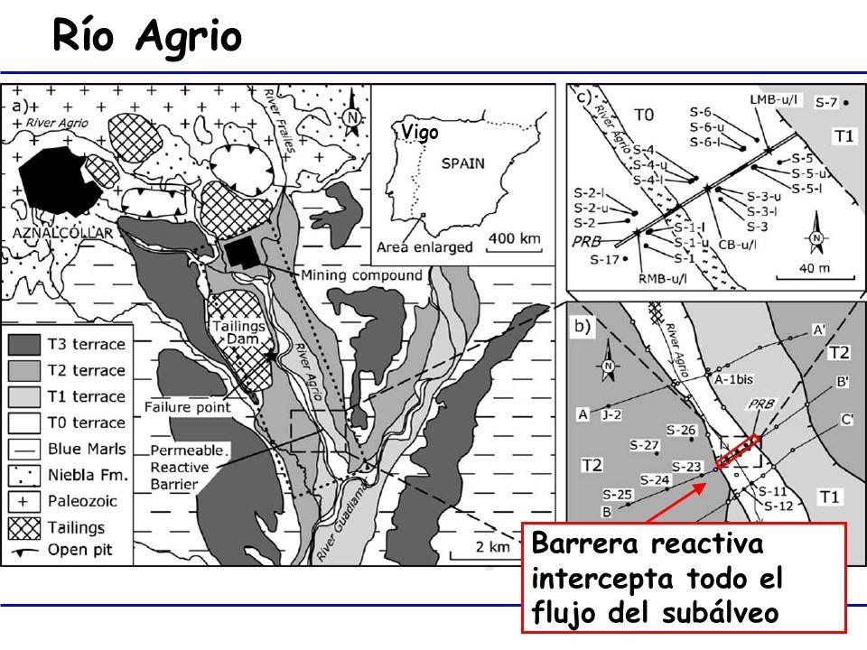 Río Agrio Vigo Barrera reactiva intercepta todo el flujo del subálveo