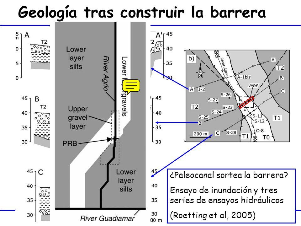 Geología tras construir la barrera