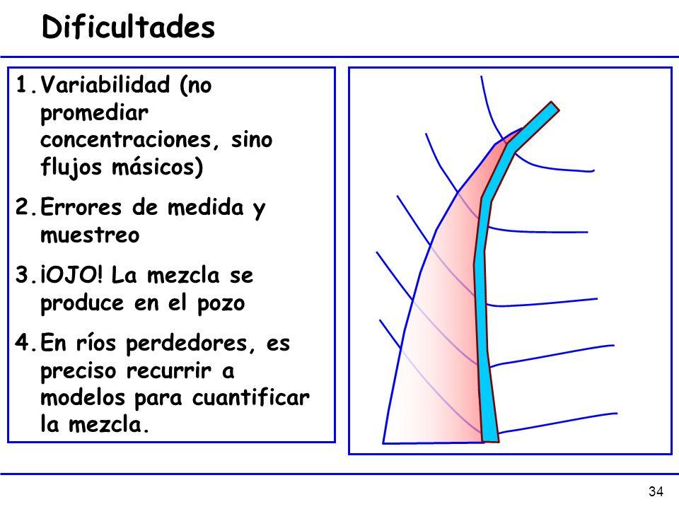 Dificultades Variabilidad (no promediar concentraciones, sino flujos másicos) Errores de medida y muestreo.