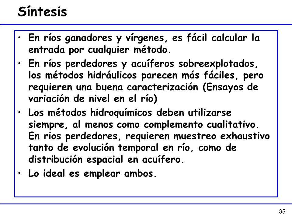Síntesis En ríos ganadores y vírgenes, es fácil calcular la entrada por cualquier método.