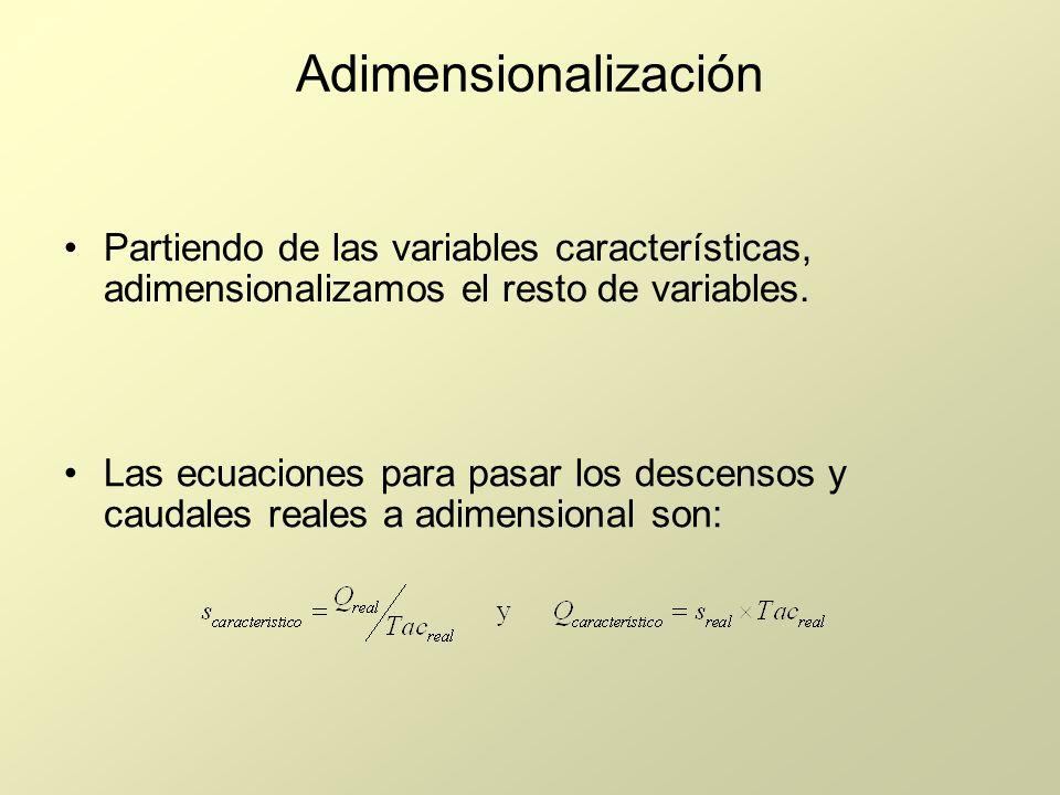 Adimensionalización Partiendo de las variables características, adimensionalizamos el resto de variables.