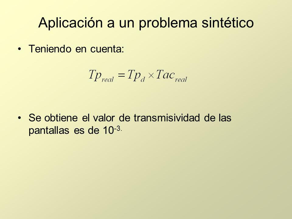 Aplicación a un problema sintético