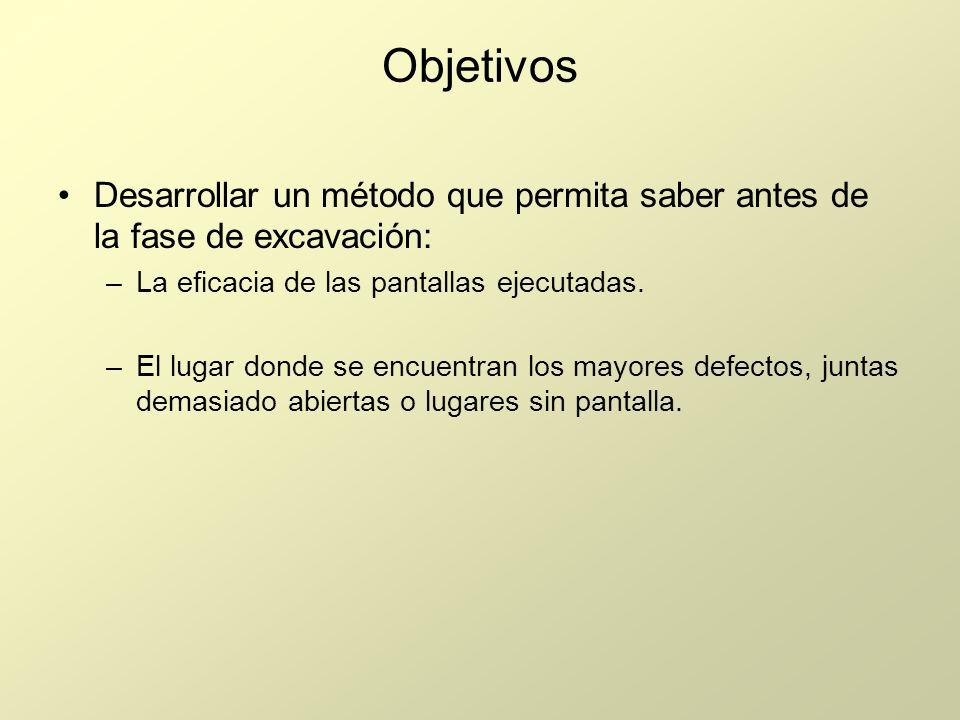 Objetivos Desarrollar un método que permita saber antes de la fase de excavación: La eficacia de las pantallas ejecutadas.