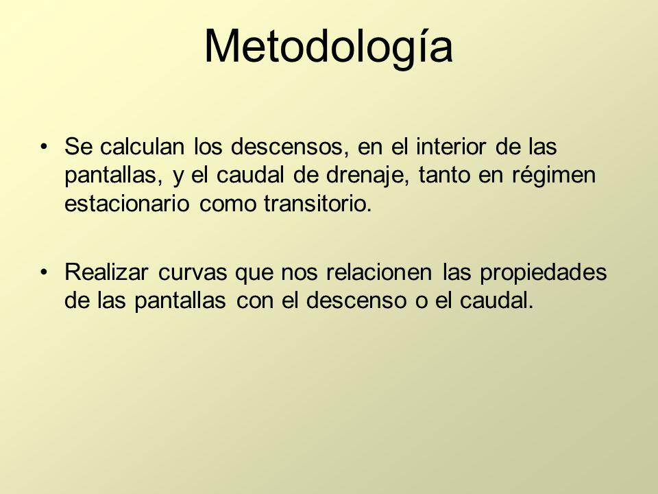 Metodología Se calculan los descensos, en el interior de las pantallas, y el caudal de drenaje, tanto en régimen estacionario como transitorio.