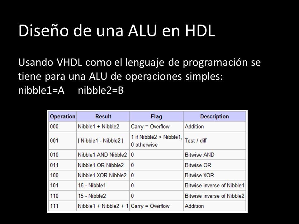 Diseño de una ALU en HDL Usando VHDL como el lenguaje de programación se tiene para una ALU de operaciones simples: nibble1=A nibble2=B