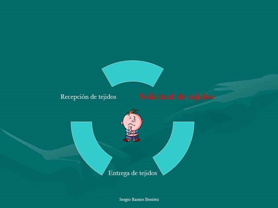 Sergio Ramos Benitez