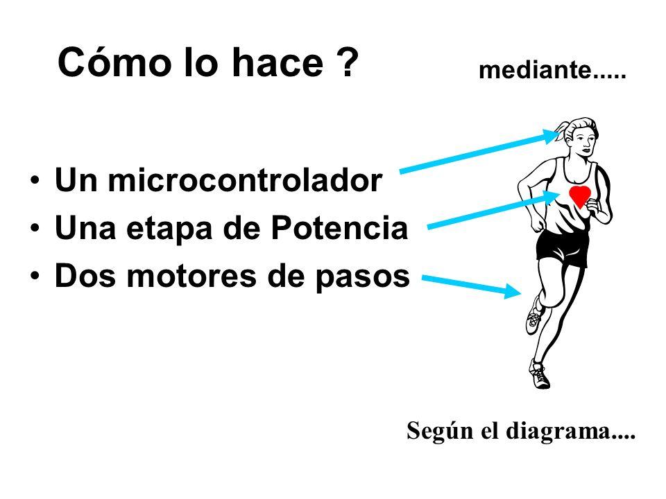 Cómo lo hace Un microcontrolador Una etapa de Potencia