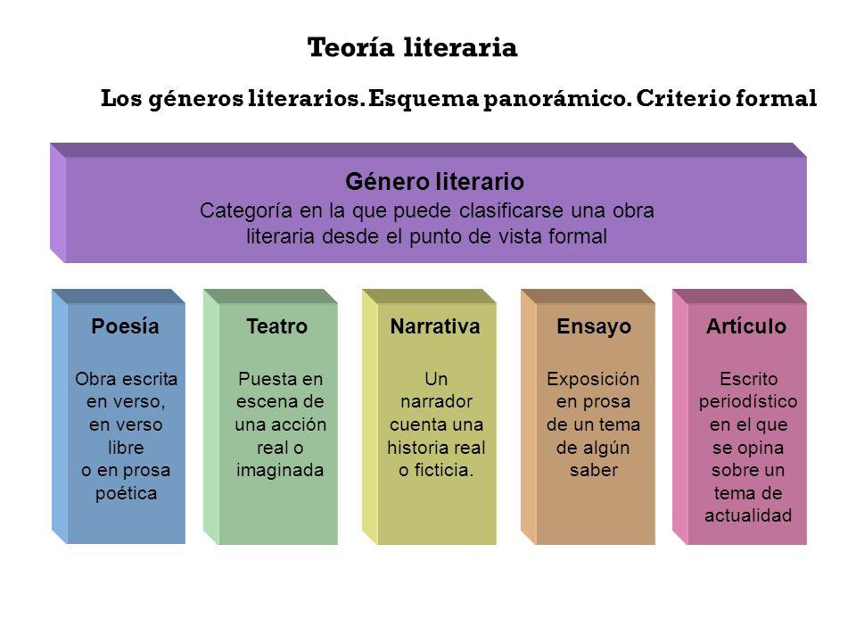 Teoría literaria Los géneros literarios. Esquema panorámico. Criterio formal. Género literario.