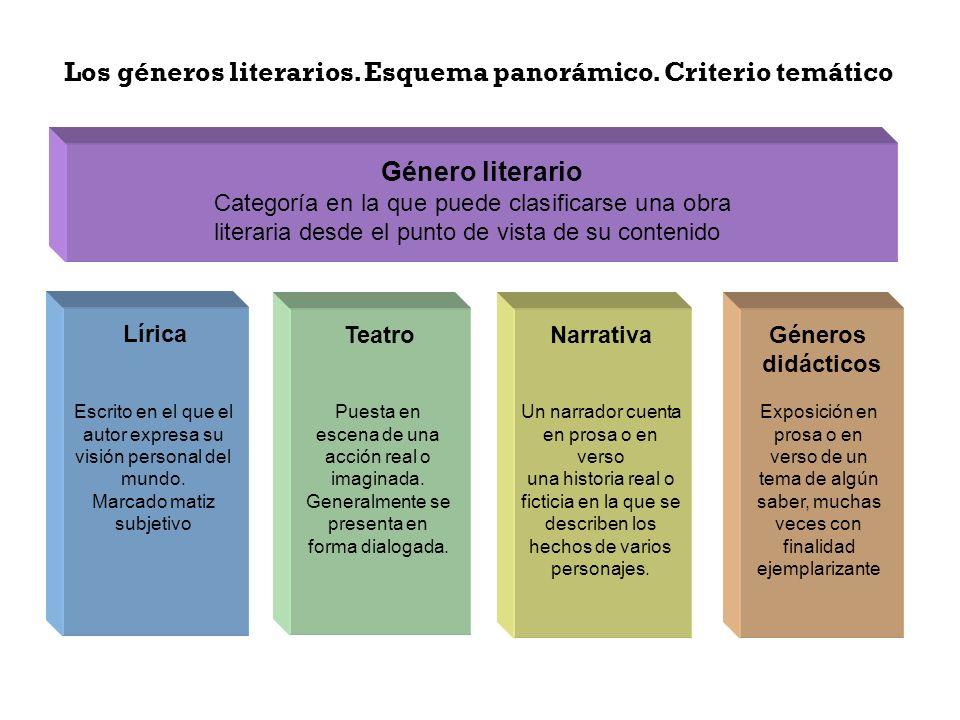 Los géneros literarios. Esquema panorámico. Criterio temático
