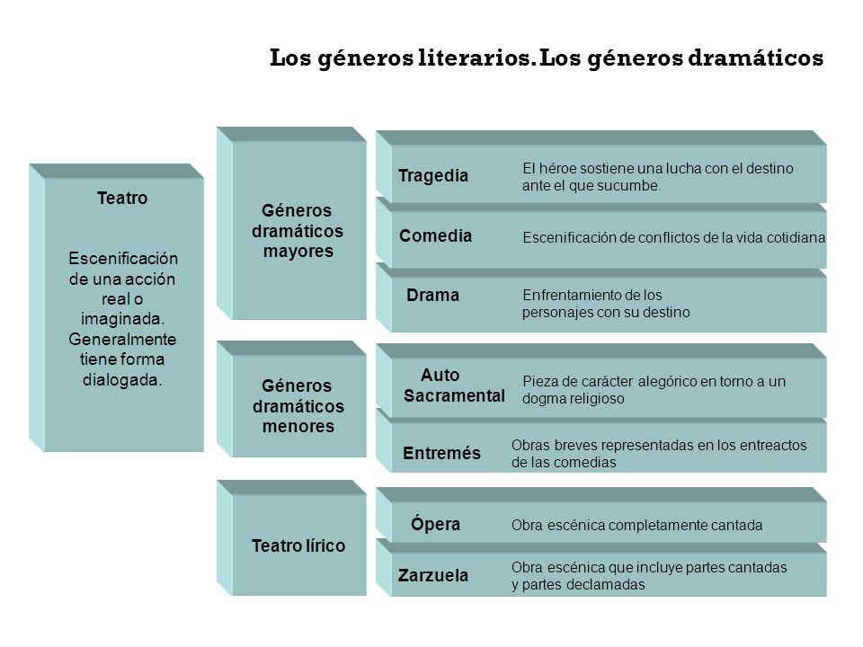 Los géneros literarios. Los géneros dramáticos