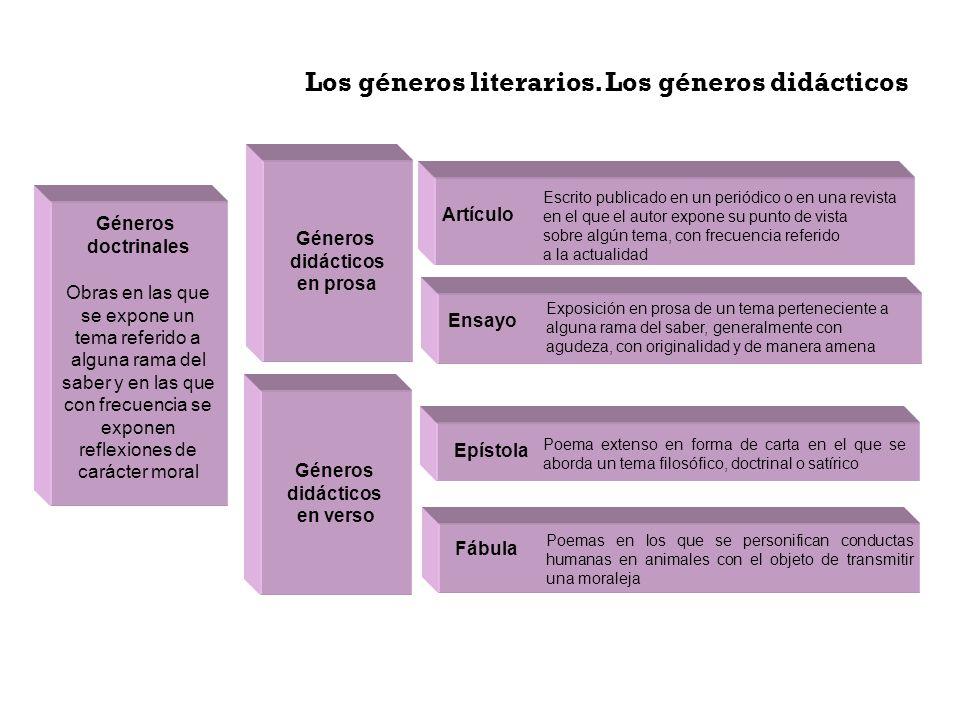 Los géneros literarios. Los géneros didácticos