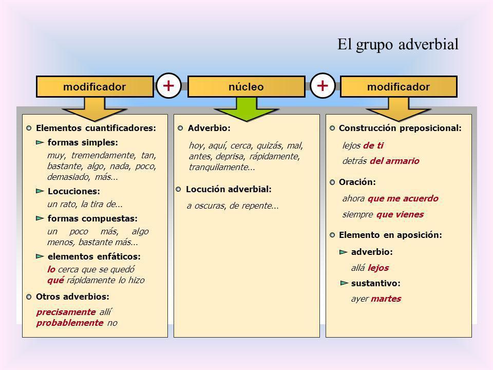 + El grupo adverbial modificador núcleo Elementos cuantificadores: