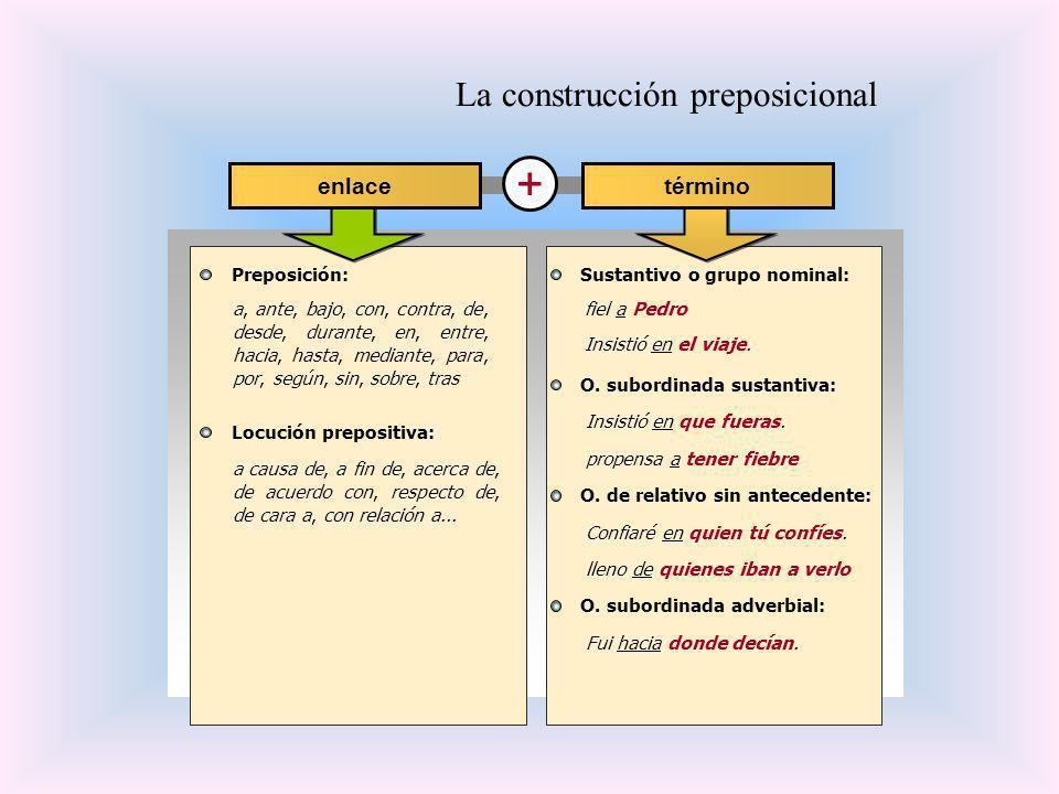 + La construcción preposicional enlace término Preposición: