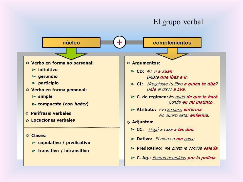 + El grupo verbal núcleo complementos Verbo en forma no personal:
