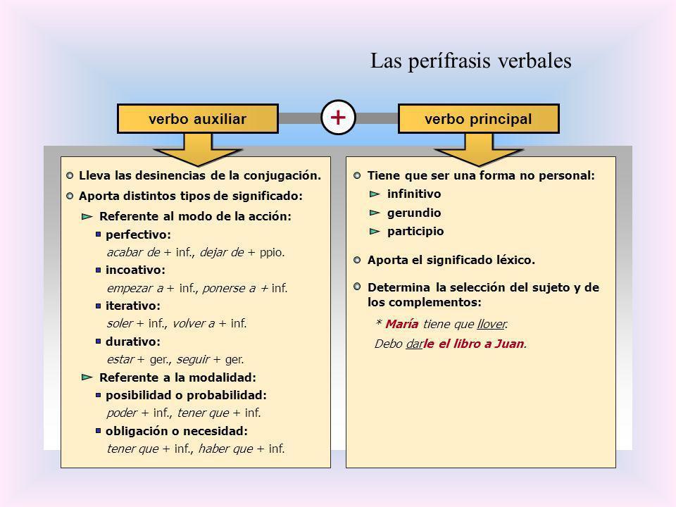 + Las perífrasis verbales verbo auxiliar verbo principal
