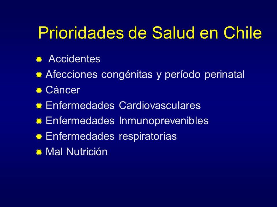 Prioridades de Salud en Chile