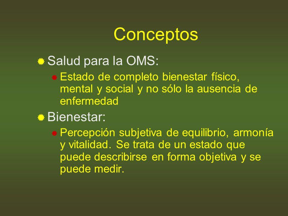 Conceptos Salud para la OMS: Bienestar:
