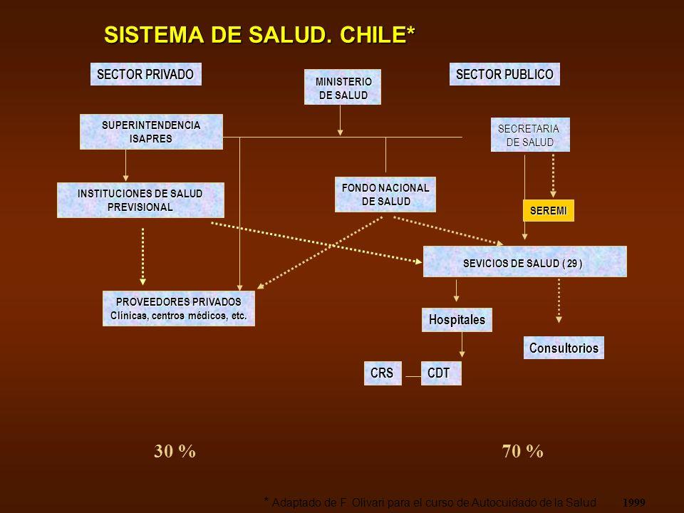SISTEMA DE SALUD. CHILE*