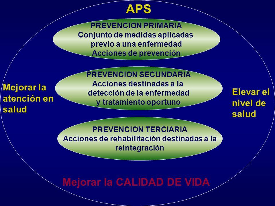 APS Mejorar la CALIDAD DE VIDA Mejorar la atención en salud