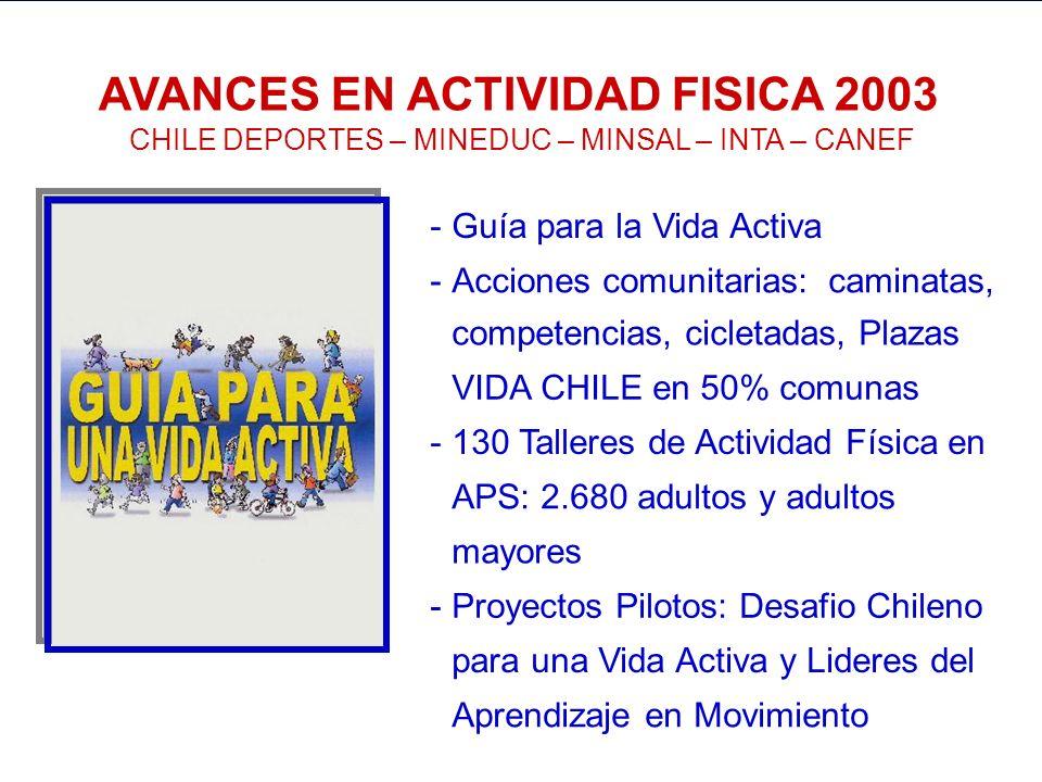 AVANCES EN ACTIVIDAD FISICA 2003