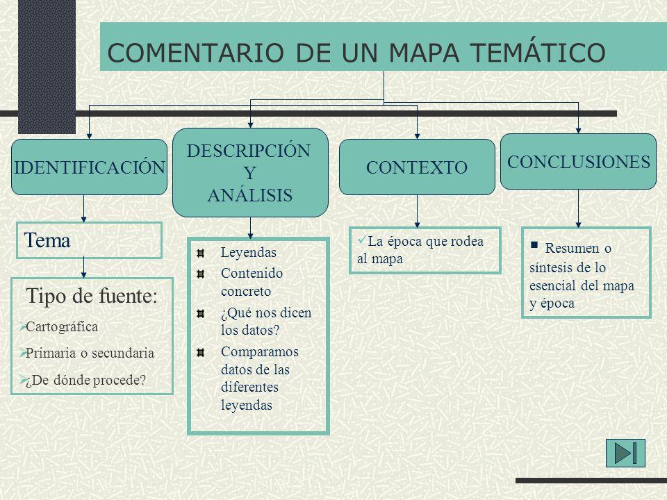 COMENTARIO DE UN MAPA TEMÁTICO