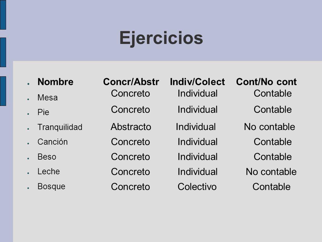 Ejercicios Nombre Concr/Abstr Indiv/Colect Cont/No cont