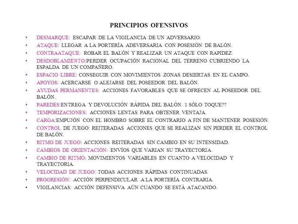 PRINCIPIOS OFENSIVOS DESMARQUE: ESCAPAR DE LA VIGILANCIA DE UN ADVERSARIO. ATAQUE: LLEGAR A LA PORTERÍA ADEVERSARIA CON POSESIÓN DE BALÓN.
