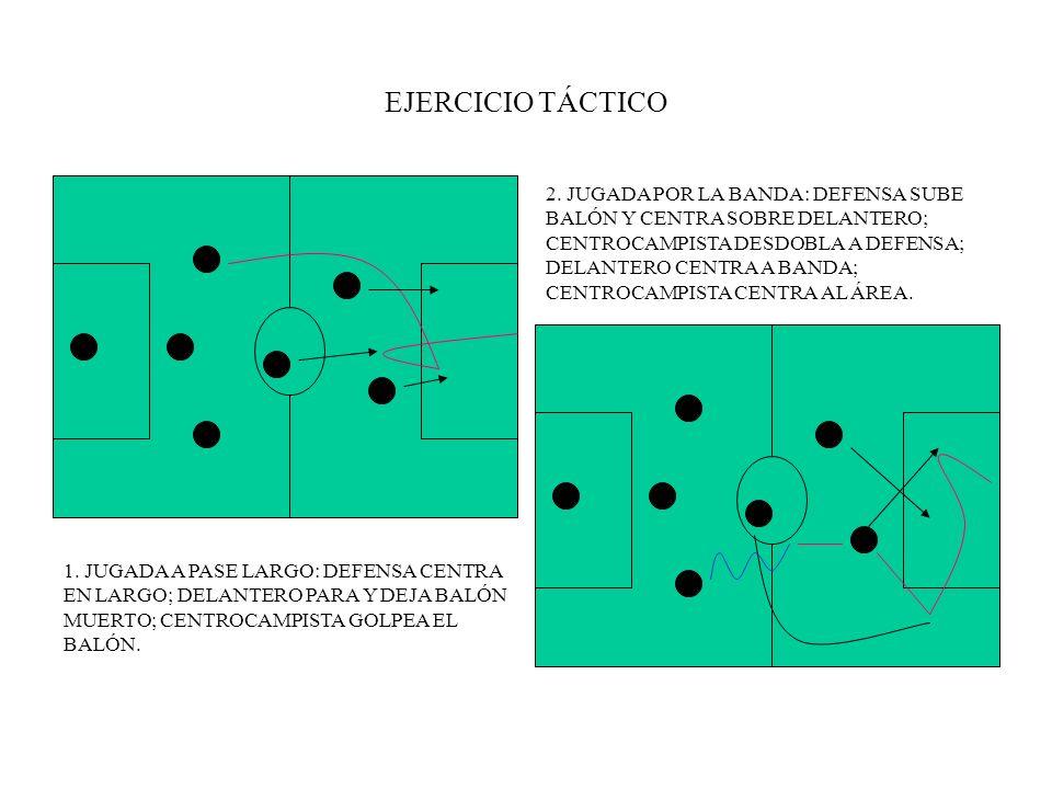 EJERCICIO TÁCTICO