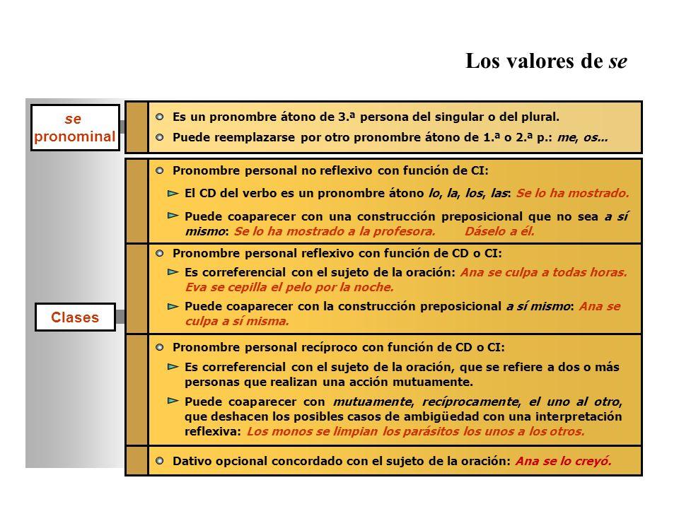 Los valores de se se pronominal Clases