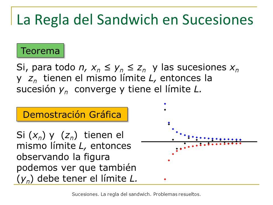 La Regla del Sandwich en Sucesiones